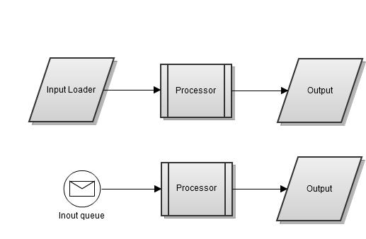 batch_processing_components