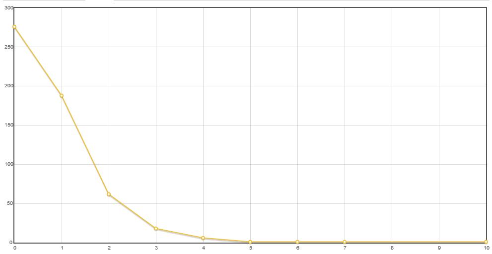 meta-10k-upvote-stackoverflow