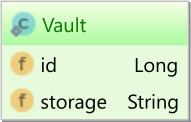 Vault entity