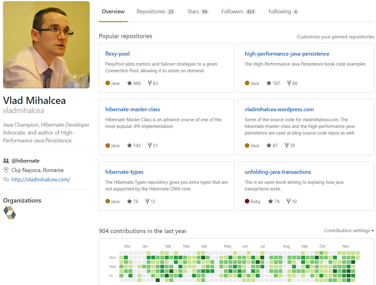 GitHub status Java Champion