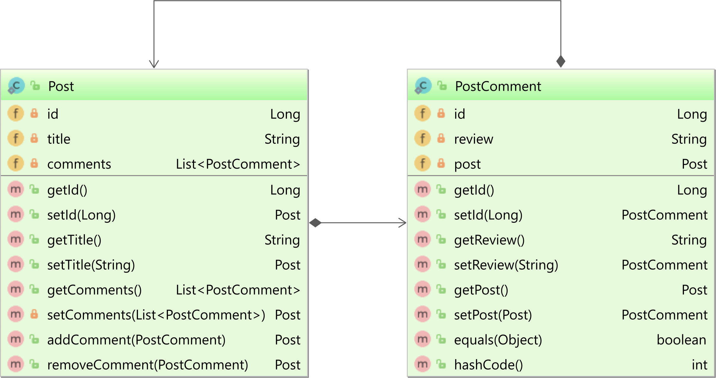 How to merge entity collections with JPA and Hibernate