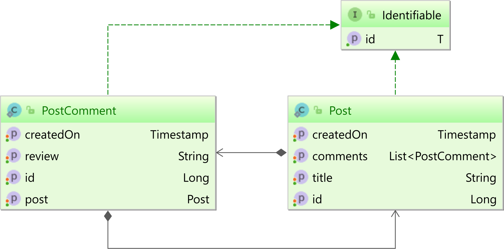 Query pagination with JPA and Hibernate - Vlad Mihalcea