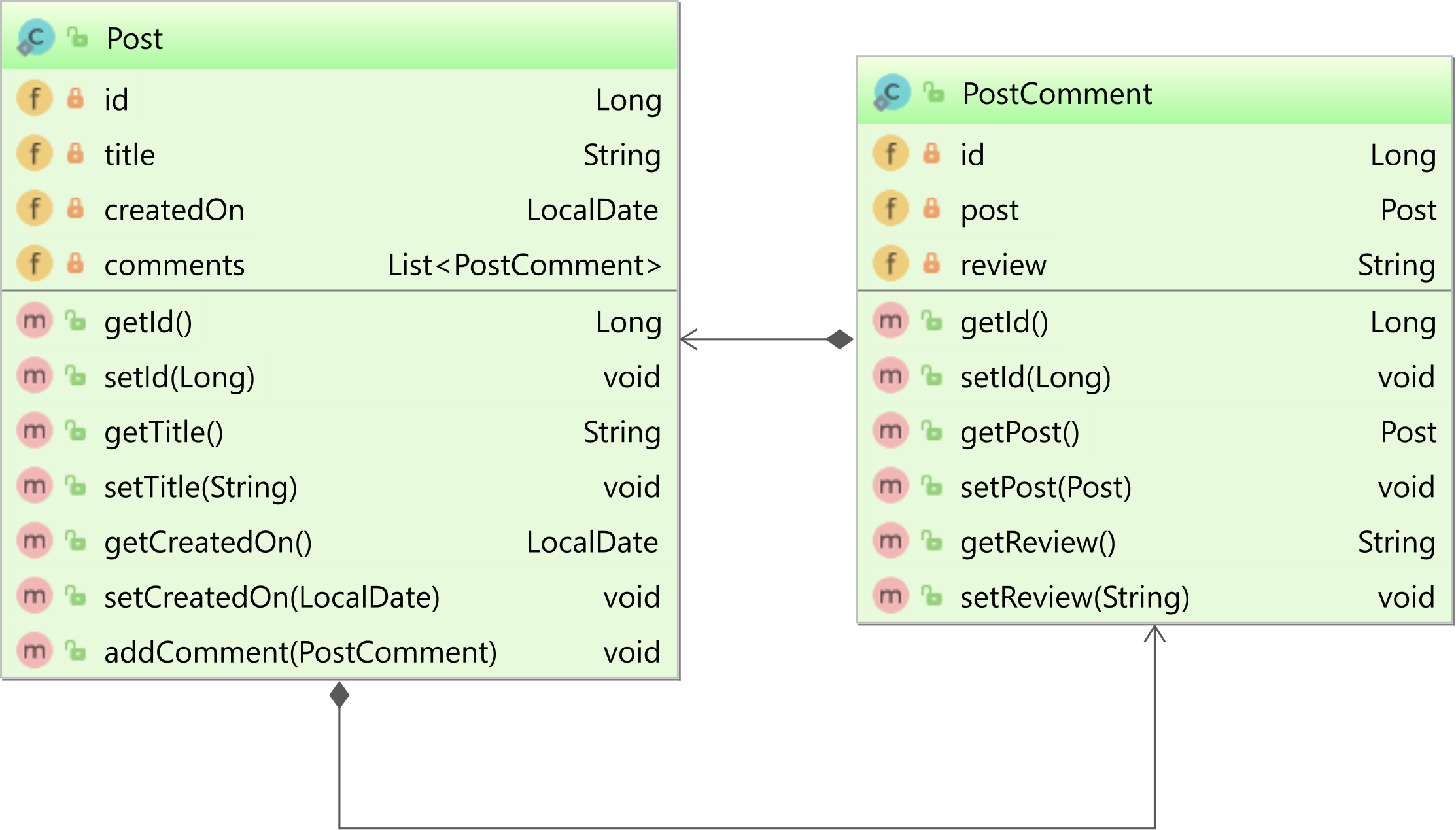 The best way to use the JPQL DISTINCT keyword with JPA and Hibernate