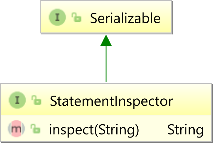 StatementInspector interface