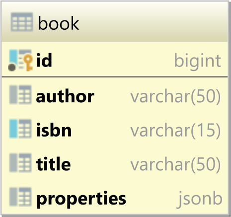 The book database table