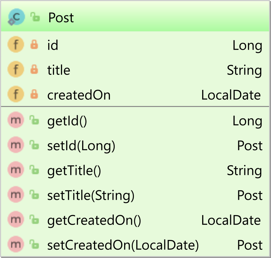 Post entity used for the Hibernate ResultTransformer example