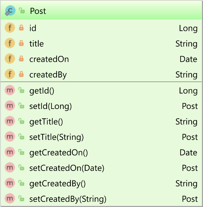 Post entity used for the SQL Query Log