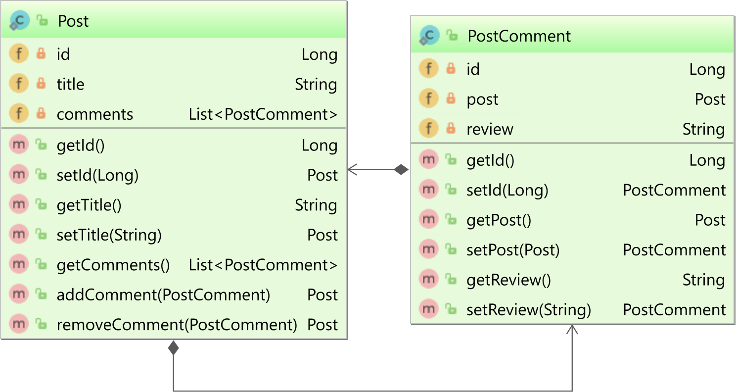How Does Orphanremoval Work With Jpa And Hibernate Vlad Mihalcea